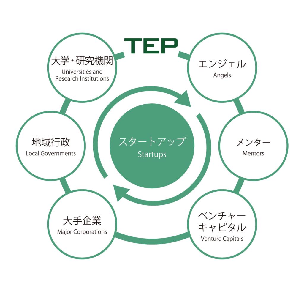 2021TEP概念図_300白
